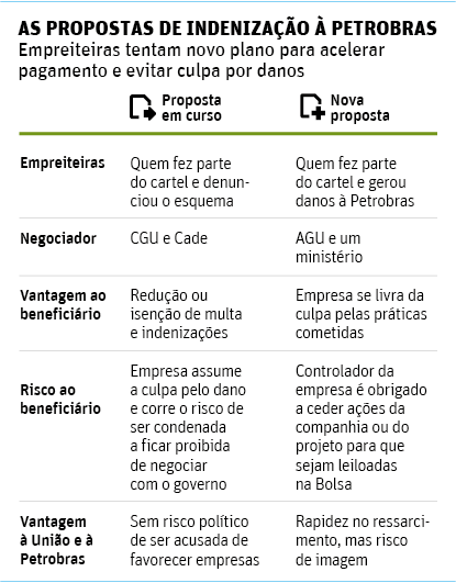 CASO EMPREITERAS